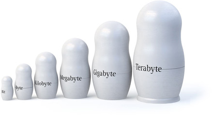 Byte Family Matryoshka